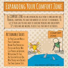 Antonym For Comfort How To Expand Your Comfort Zone To Achieve Your Goals