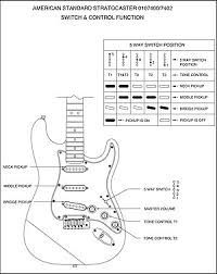 the stratocaster pickup selector switch fender tech talk