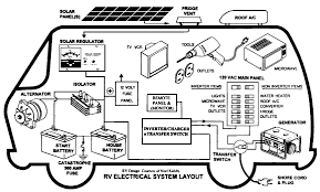 wiring diagram for converter charger rv wiring diagram and