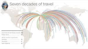 elizabeth u0027s guide traveling globe cnn travel