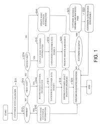 patent us20060089873 salon spa business method google patents