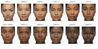 tutorial make up natural untuk kulit coklat media informasi kesehatan dan tips kecantikan wanita indonesia