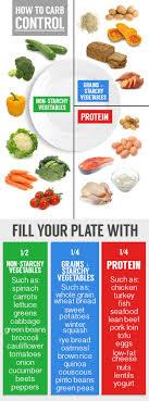 breakfast menu for diabetics best 25 diabetic meals ideas on diabetic recipes