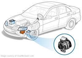 honda accord alternator replacement cost estimate