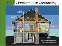 make home energy efficient super cool 11 beat rising prices by