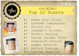 1803 candles top 10 scents for april 2015 1803 candles