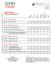 fda updates nutrition facts panel free template to create your