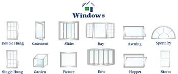 Types Of Home Windows Ideas Fairfield County S Leading Replacement Window And Door Installation