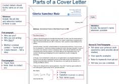 parts of cover letter parts of a cover letter 4 cover letter call to step 2