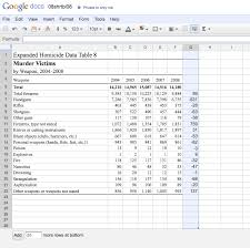 how to make a calculation table in excel spreadsheets berkeley advanced media institute