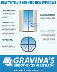 will replacement windows really increase the value of your home