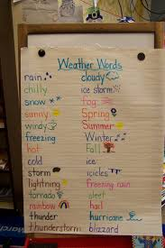 weather writing paper 64 best spanish weather images on pinterest school weather and weather words