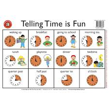Telling Time To The Nearest Minute Worksheet Of Telling Time Lessons Tes Teach