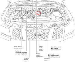 04 nissan pathfinder engine diagram 04 engine problems and solutions