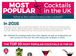Top 10 Cocktail Bars In The World The Uk U0027s Favourite Cocktails Infographic By Tastecocktails