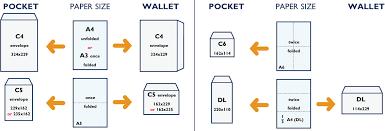 Envelopes Size Paper And Envelope Sizes