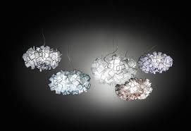 Beleuchtungskonzept Schlafzimmer Lichtpilger De
