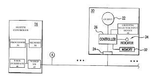patent us20120154160 method and system for configuring fire