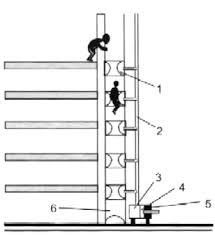 staircase design of high rise buildings preparing against firethe