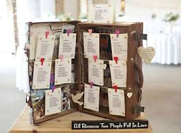 idee original pour mariage idee nom de table mariage theme voyages j ai dit oui