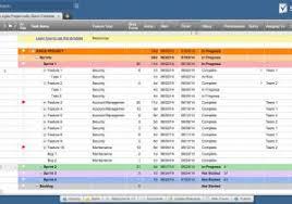 microsoft project 2010 agile template agile microsoft project plan