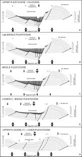 two tectonic geomorphology studies on the landscape and drainage