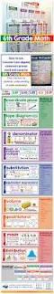 best 25 math wall ideas on pinterest math calendar wall math