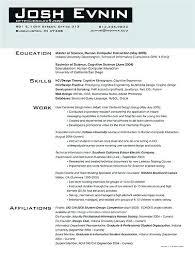 curriculum vitae for graduate application template resume graduate resume template