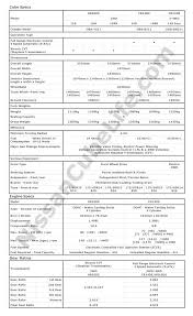 100 2009 nissan cube owners manual comparison review kia