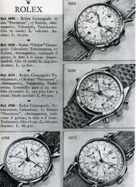 rolex print ads famous vintage rolex ads throughout history