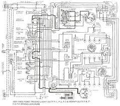 2005 ford explorer wiring diagram u0026 1995 ford explorer front