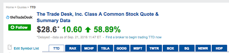 the trade desk ipo the trade desk spikes 60 after raising its ipo price mattermark