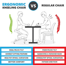 Standing At Your Desk Vs Sitting 10 Best Ergonomic Kneeling Chair For Back And Neck