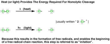 Is Light Energy Radical Reactions Why Is U201clight U201d Or U201cheat U201d Required U2014 Master