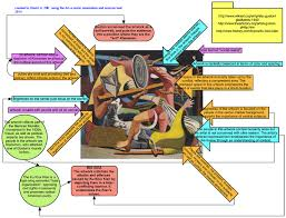 annotation samples ap art history pinterest art history art