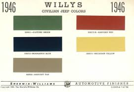 the cj2a page paint chips