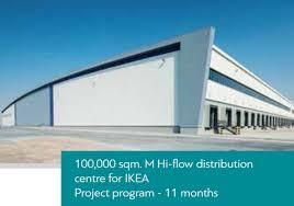 dubai south freezone logistics property listing jll