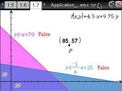 linear quadratic inequalities activity students will use sliders