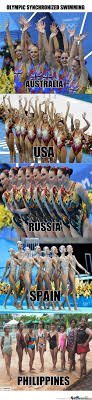 Synchronized Swimming Meme - synchronized swimming surprise by piper meme center