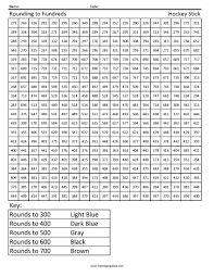 rounding to hundreds hockey stick worksheet математические