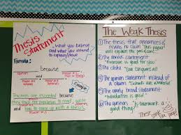 thesis statement outline template formula google search