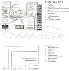 1999 volvo s70 wiring diagram volvo wiring diagram instructions