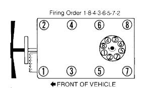 5 7 vortec firing order diagram images diagram writing sample
