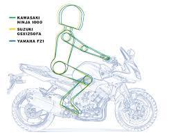 kawasaki ninja 1000 vs suzuki gsx1250fa vs yamaha fz1 comparison