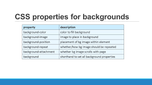 cse 154 lecture 3 more css ppt download