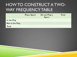 Two Way Frequency Tables Two Way Frequency Tables Warm Up Find The Outlier Of The