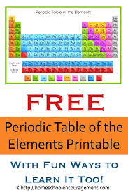 periodic table worksheet for middle worksheets 42 recommendations periodic table worksheet high