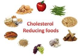 how to control high cholesterol svasth jeevan