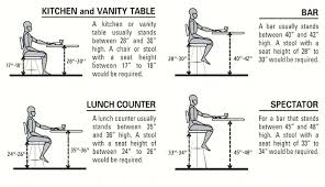 Pictures For A Dining Room by Dining Table Correct Height Measurements To Size A Dining Room