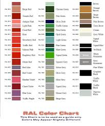ral color chart atlas protective coatings